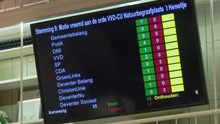 Uitslag van de stemming in de gemeenteraad
