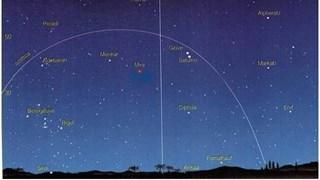 de sterrenhemel