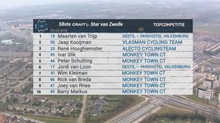 De top tien van de Ster van Zwolle