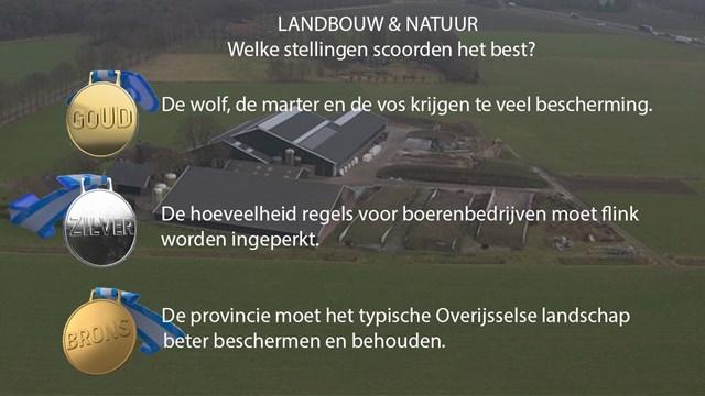 De stellingen over landbouw & natuur scoorden het best in Overijssel - fotograaf: RTV Oost