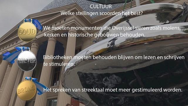 Deze stellingen over cultuur scoorden het best in Overijssel - fotograaf: RTV Oost/Inga Tjapkes