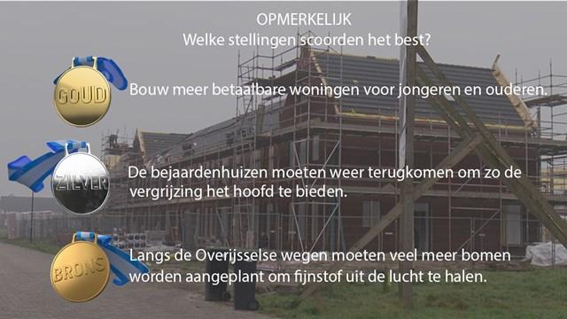 Deze stellingen over het thema opmerkelijk scoorden het best in Overijssel - fotograaf: RTV Oost
